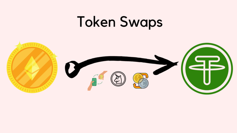 What are Token Swaps in Cryptocurrency | Why is it important!