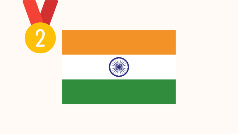 Adoption of Cryptocurrency in India & Vietnam – India Ranks 2nd Globally in Terms of Adoption